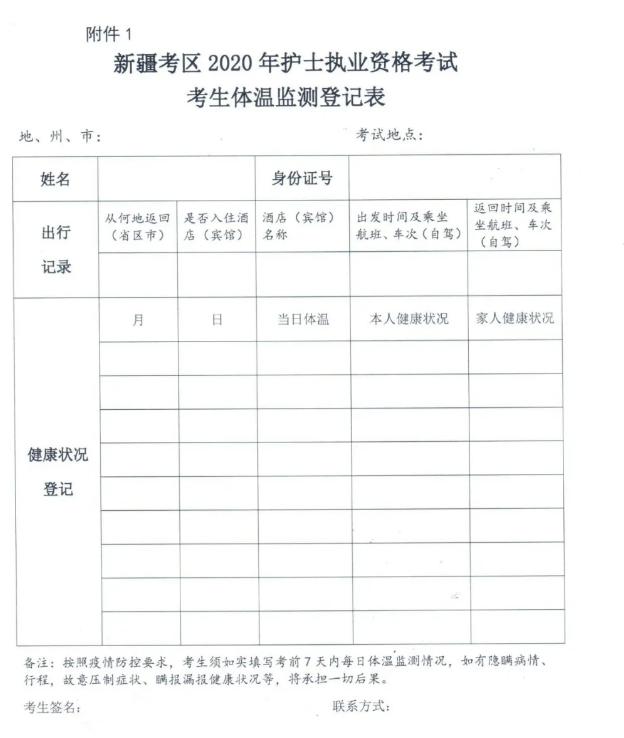 新疆考区护士执业资格考试考生体温监测登记表
