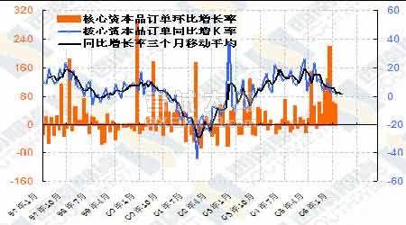 沪燃料油跟随大幅上涨(2)燃料油图片 今生跟随主耶稣简谱1; 十二月份
