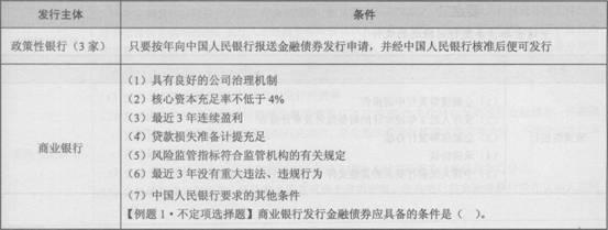 金融债券的发行条件:2014年证券从业《发行与