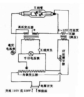 当升压变压器向x线管两极提供高压电时,阴极与阳极间的电势差陡增