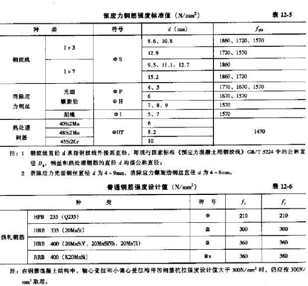 2014年电气工程师基础考试手册(12)