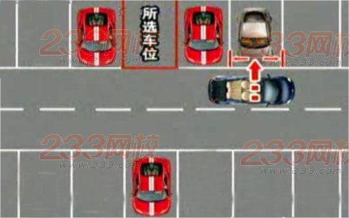 图解:停车技巧