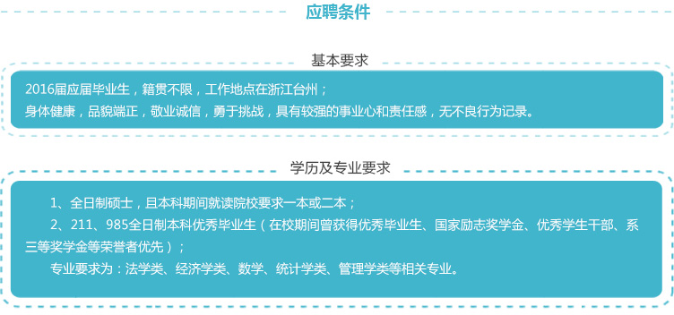2016浙江台州银行校园招聘信息