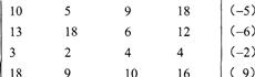 2015三级人力资源管理师考前模拟题精选一