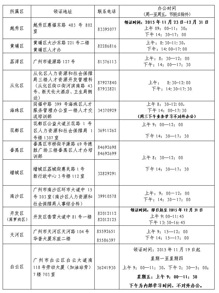 015年广州市初级会计职称考试资格证书发放通知
