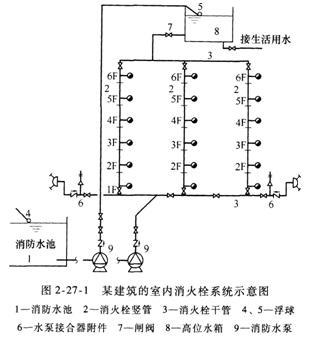 电路动态分析练习题