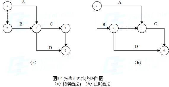 电路 电路图 电子 原理图 570_294
