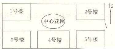 [位置与方向二]位置与方向练习题