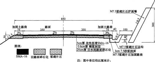 公路排水沟结构图