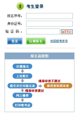 2016下半年江西人力资源管理师考试报名入口