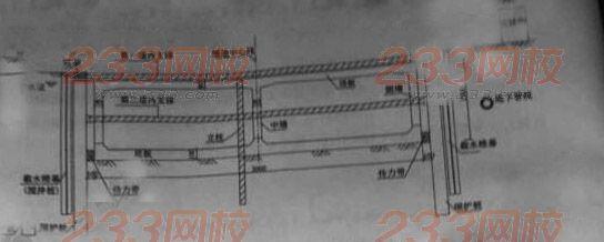 图5 基坑支护与主体结构设计断面示意图(单位:cm) 项目部编制了专项施工方案,确定了基坑施工和主体结构施工方案,对结构施工与拆撑、换撑进行了详细安排。 施工过程发生如下事件: 事件一:进场踏勘发现有一条横跨隧道的架空高压线无法转移,鉴于水泥土搅拌桩机设备高,距高压线距离处理危险范围,导致高压线两侧计20cm范围内水泥土搅拌桩无法施工。项目部建议变更此范围内的截水帷幕状设计,建设 单位同意设计变更。 事件二:项目部编制的专项施工方案,隧道主体结构与拆撑、换撑施工流程为:(1)底板垫层施工(2)(3)传