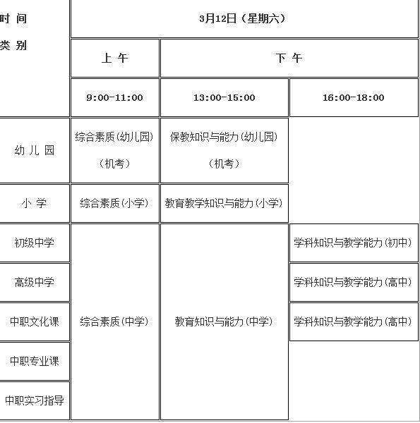 2016年上半年上海教师资格证考试报名时间通知