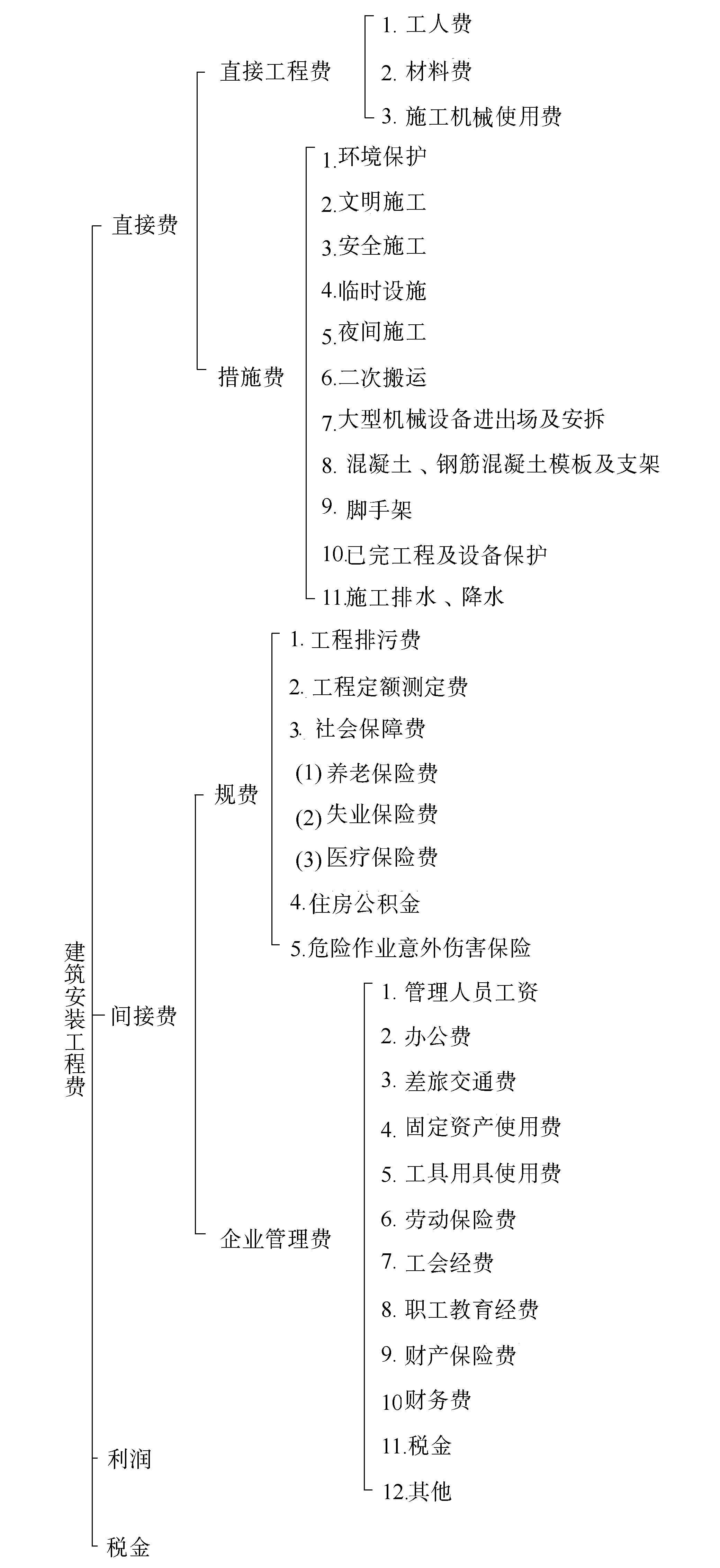 电路 电路图 电子 原理图 2080_4530 竖版 竖屏