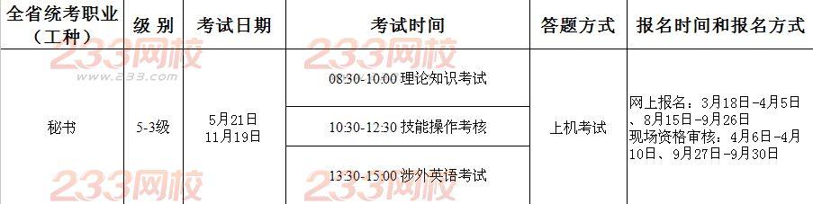2016年广东秘书资格考试时间已发布