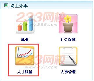 2017上半年陕西人力资源管理师报名入口