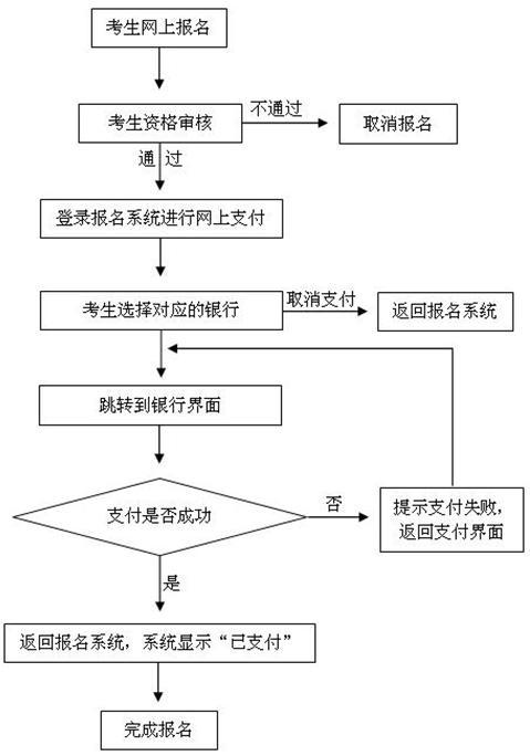 2016年下半年宁夏教师资格证考试报名时间公