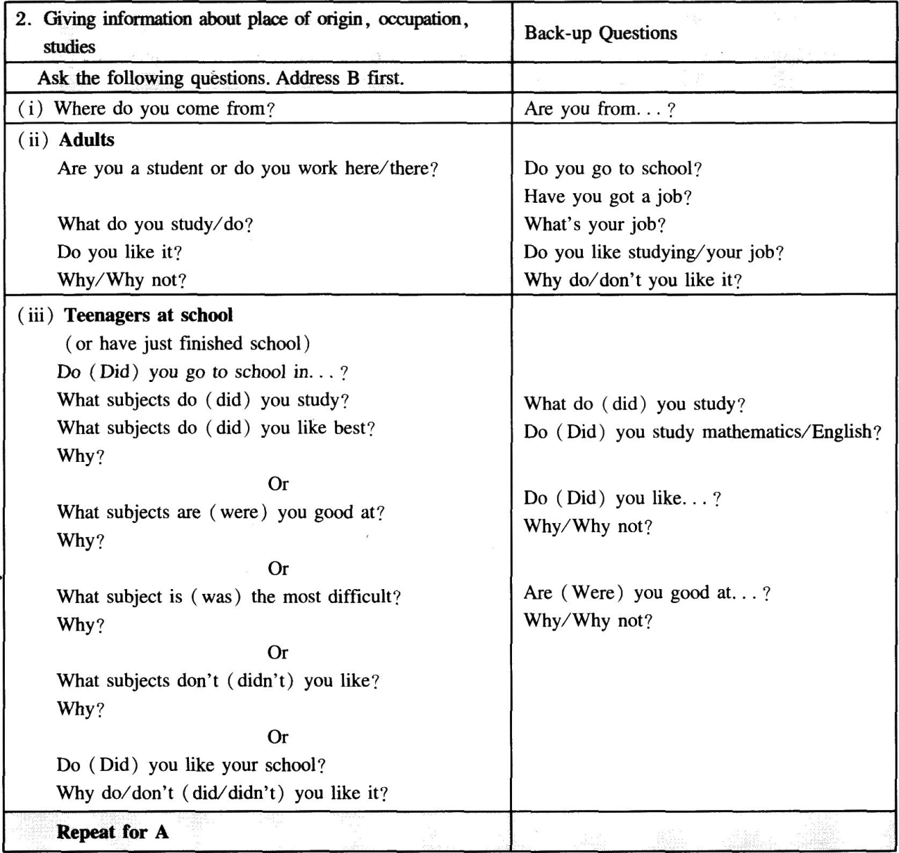 全国英语等级考试二级口试真题卷(个人介绍)