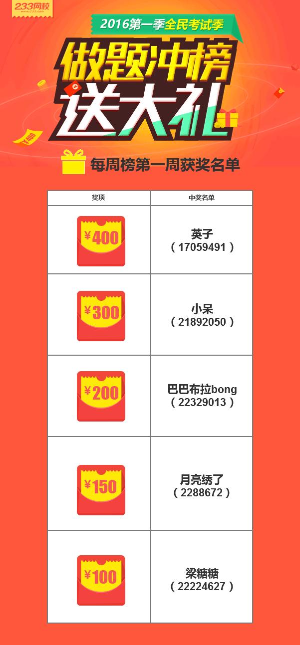 233网校全民考试季第一周中奖名单揭晓