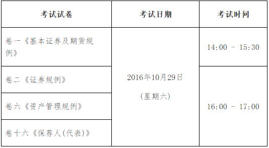 教练员从业资格报名_2016年香港证券及期货从业员资格考试公告(第3号)-期货从业 ...