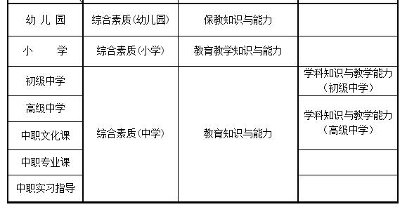 2018年教师资格证公告已出图片