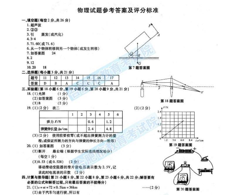 2016年安徽亳州中考物理试题答案