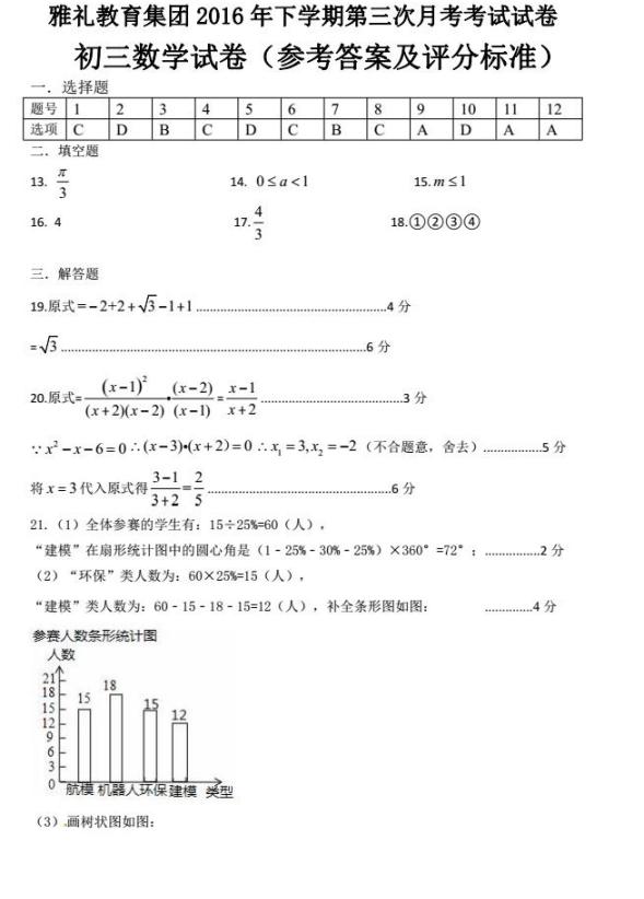 2016年12月长沙雅礼集团初三数学模拟试卷答案