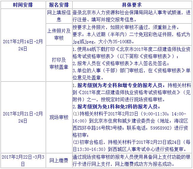 2017年北京二级建造师报名时间2月14日至24日