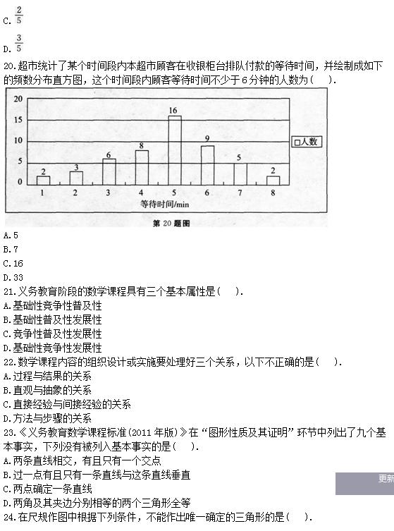 2015年江西省特岗初中招聘《试卷初中》考试教师数学女肩挎包图片