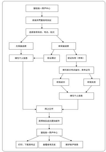 电路 电路图 电子 设计 素材 原理图 358_513 竖版 竖屏