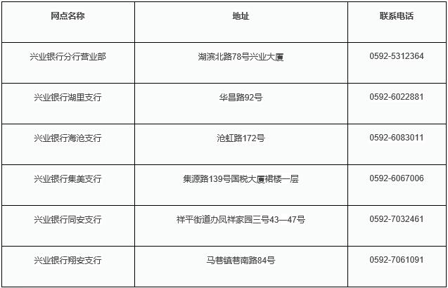 2018福建厦门初级会计职称报名时间:2017年11月1日-29