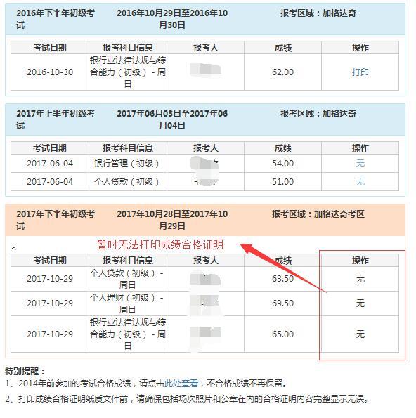 武松娱乐银行从业考试成绩
