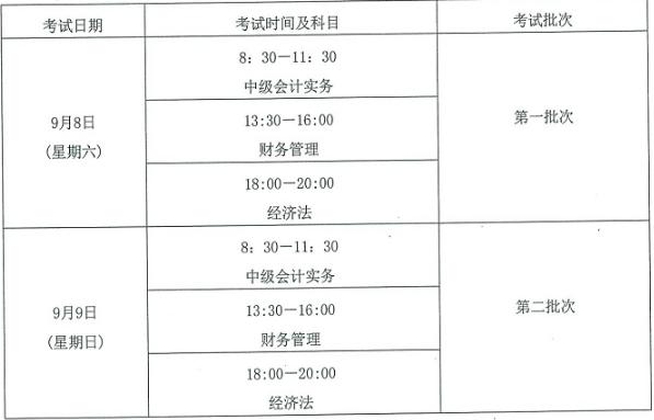 2018年中级会计师考试考务日程安排及有关事项通知
