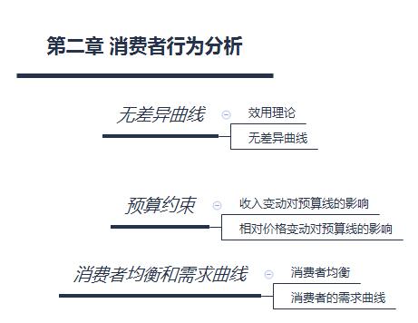 经济基础知识_工程经济基础知识-电力工程造价基础知识