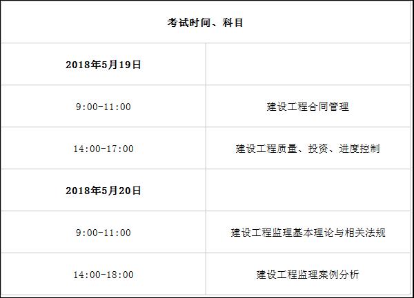 2018年上海监理工程师考试科目及时间