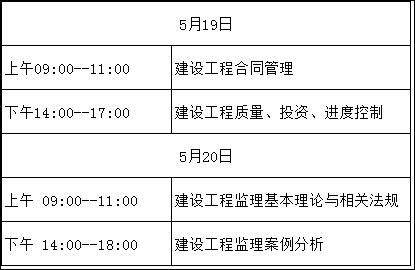 2019年河南监理工程师考试报名有哪些考点可以选?
