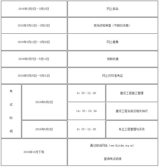 黑龙江省人事考�y�d_2018年黑龙江二级建造师执业资格考试考务工作通知