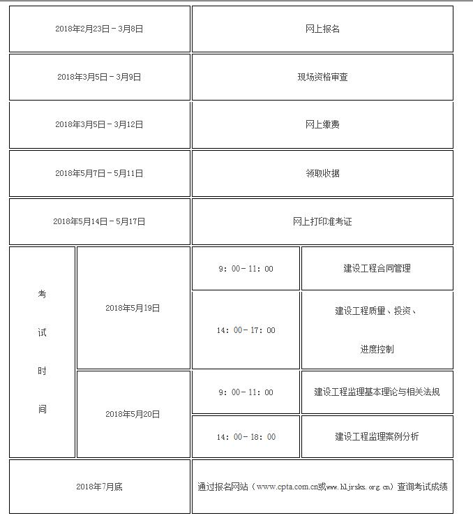 黑龙江省人事考�y�d_2018年黑龙江监理工程师资格考试考务工作的通知