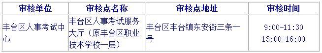 2018年北京二级建造师报名时间
