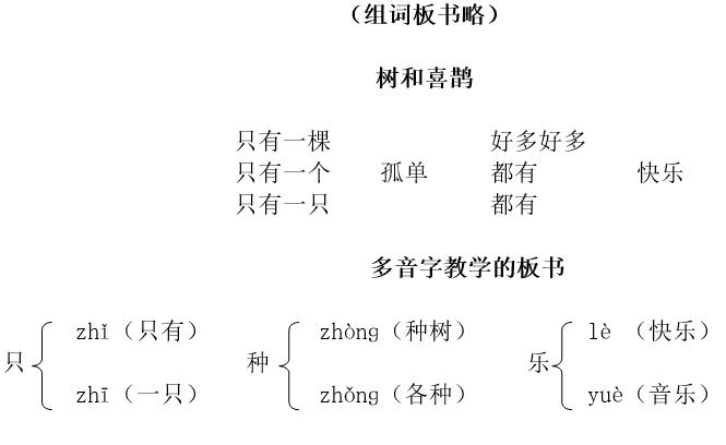 小学语文教师资格证面试教案模板:《树和喜鹊