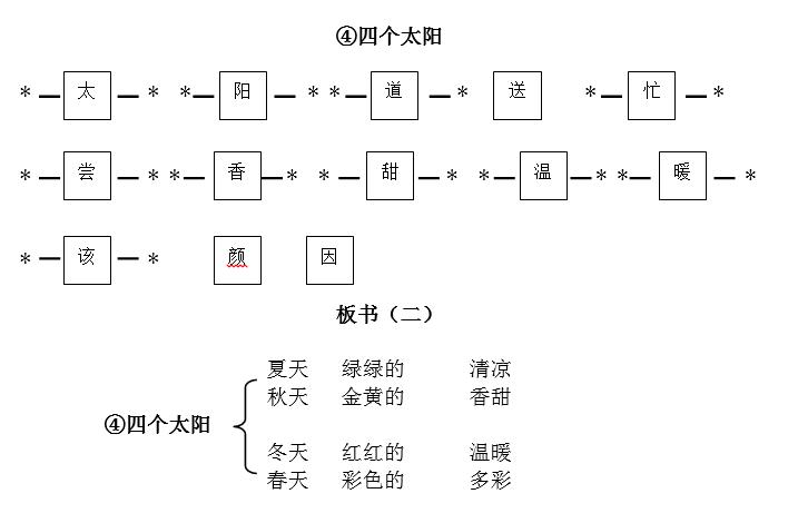 小学语文教师资格证面试教案模板:《四个太阳》