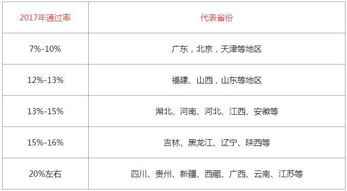 宁夏二级建造师官网图片