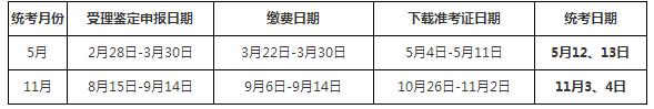 2018下半年上海人力资源管理师报名时间8月15日至9月14日