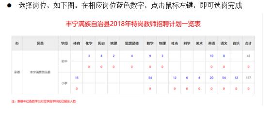 2018河北特岗教师招聘网上报名操作指南(含图