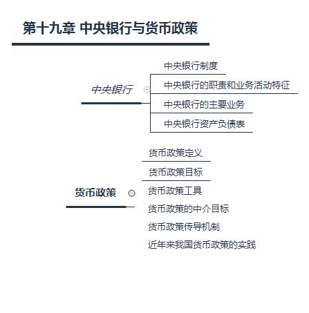19年中级经济师_2018中级经济师 经济基础 第十九章核心考点