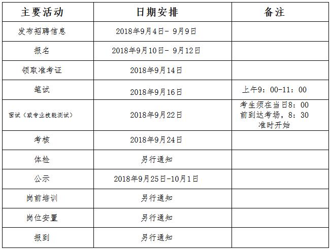 2018河北秦皇岛卢龙县编外教师招聘160人公告