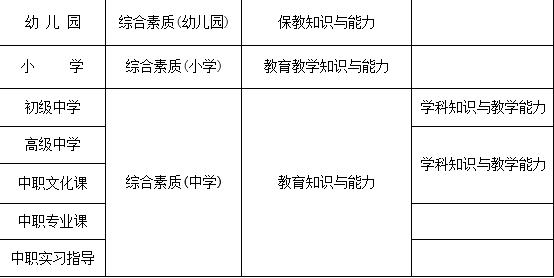 教师资格证考试科目.png