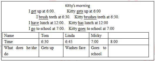 小学英语真题资格证试讲面试教师及解析:Kitty一陈江五小学图片