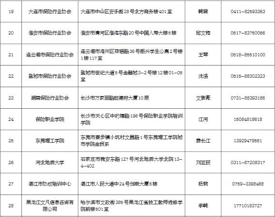 2019年度中国人身保险从业人员资格考试 (CICE )公告