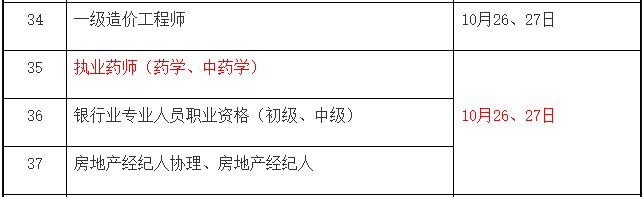 2019年执业药师(中药学、药学)考试时间确定