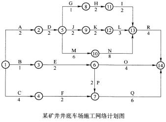 2019年二级建造师考试矿业工程模拟试卷(三)